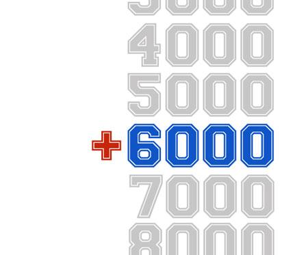 Инверторный генератор fubag ti 6000 генератор